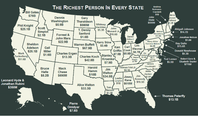 Richest person in every state - USA